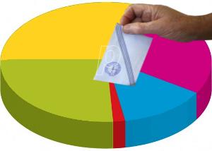 votando2