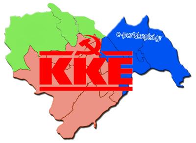 imathia kke