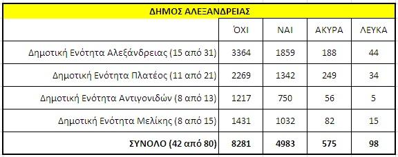 apotel-alexandria 4280
