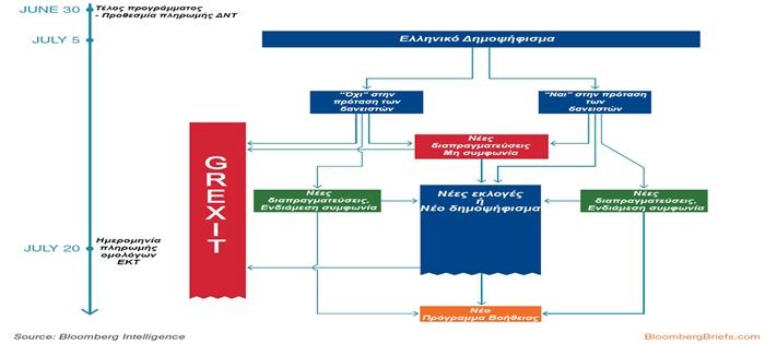 bbergdiagram_yesno