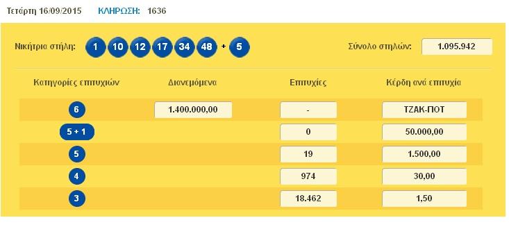 lott20150916