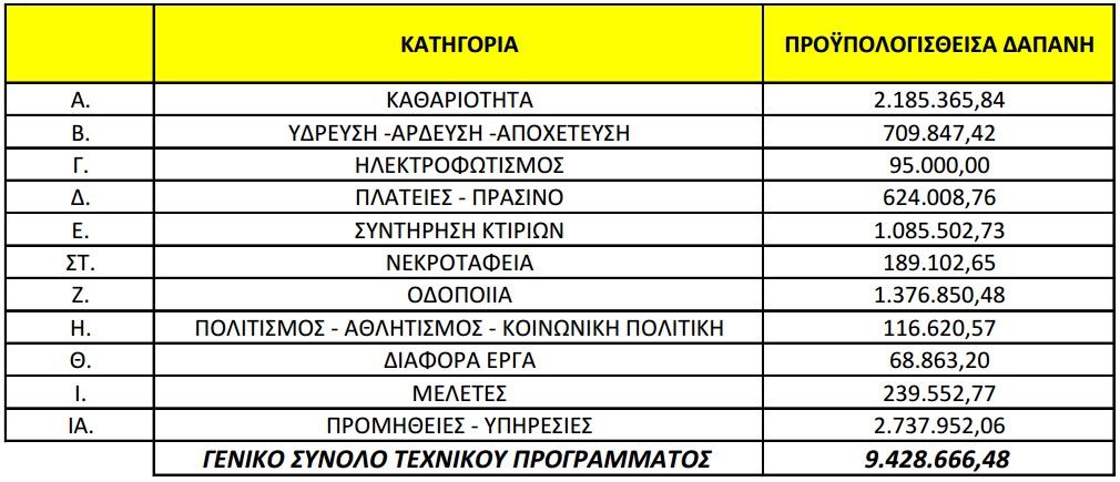 texnikoprogramma2016-3