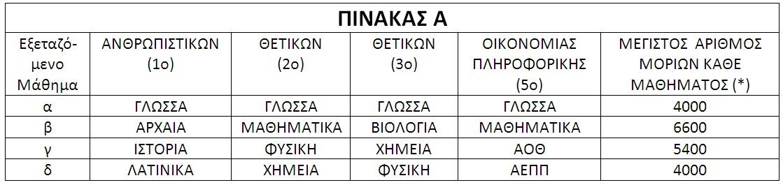 pinakas1arthro20160108
