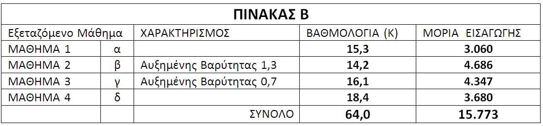 pinakas2arthro20160108