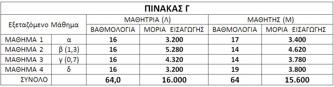 pinakas3arthro20160108