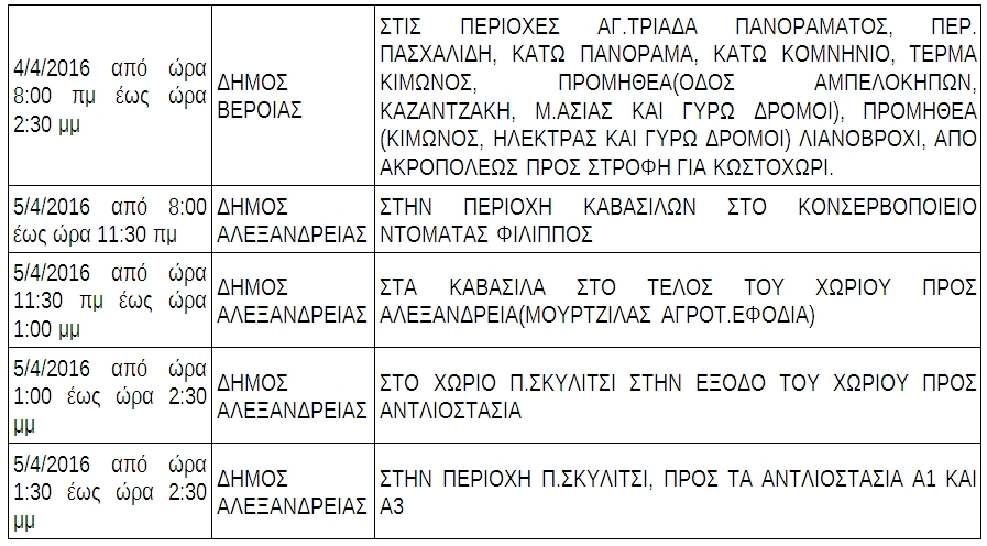 diakopi revma 20160404-05