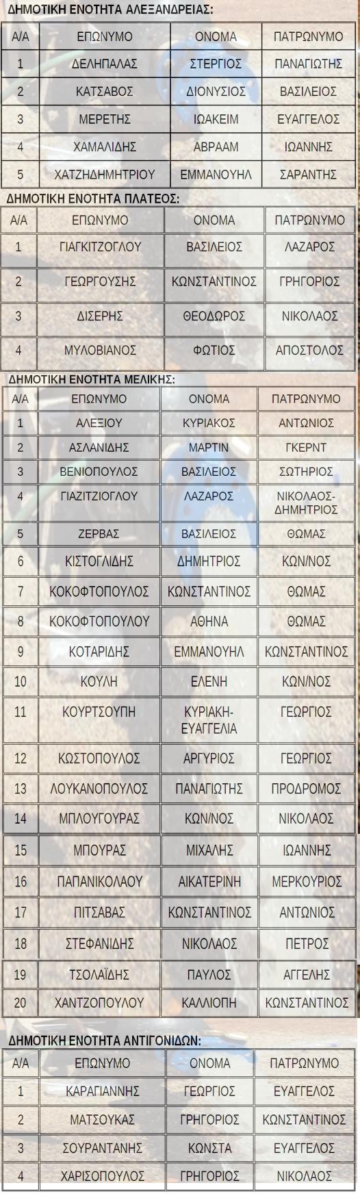 ydronomeis2016-da