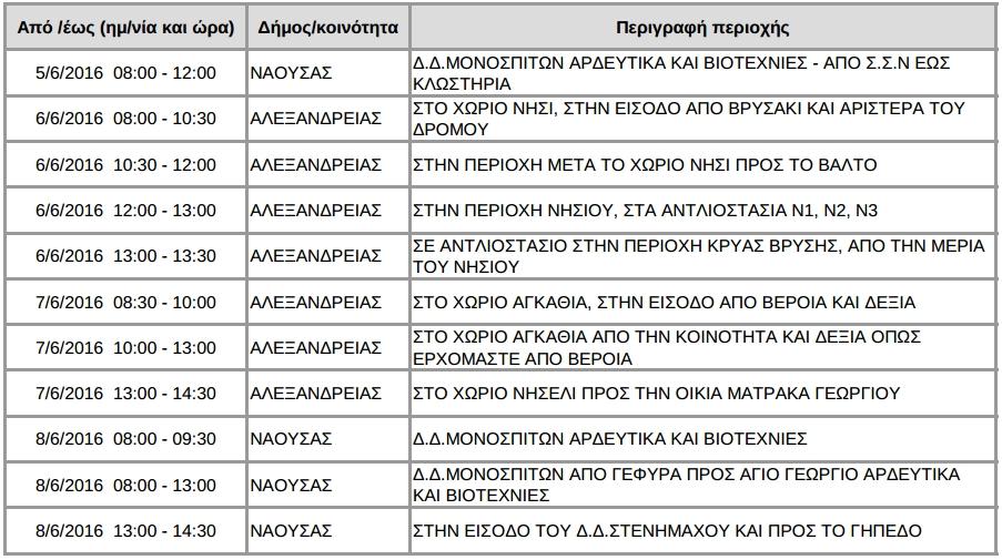diakopi-revma 20160605-6