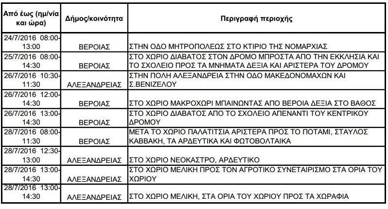 diakopirevma20160724-28