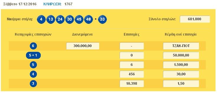 lotto20161217